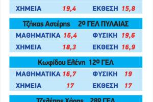 ΑΦΙΣΑ-ΜΟΡΙΑ–ΤΟΥΜΠΑΣ-110-Χ180-01[953]_2